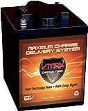 VMAXTANKS 6 Volt 225Ah AGM Battery: High Capacity & Maintenance Free Deep Cycle Battery for Golf Carts, Solar Energy, Wind Energy.